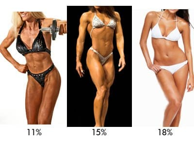 Opinion you female percent body fat