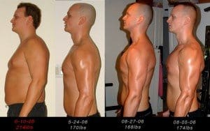 Before and after muscle