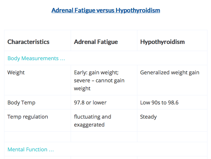 p e notes on fatigue recovery The review also notes that cbt for chronic fatigue disorders has about the same theory of chronic fatigue other than recovery (eg.